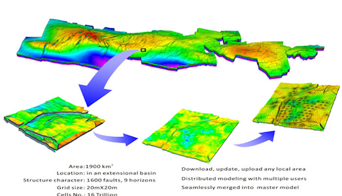 GridWorld DepthInsight® Enormous Modeling Petroleum Engineering Software Application