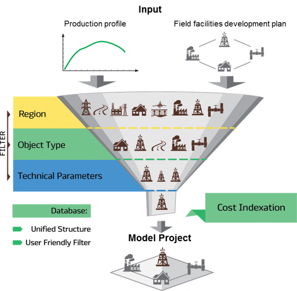 Ingenix Cost Manager Petroleum Engineering Software Application
