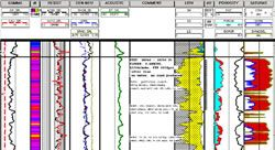 Petrophysics Petroleum Engineering Software Application