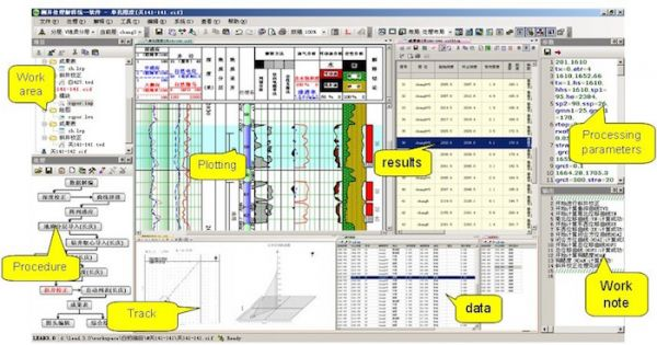 LEAD Petroleum Engineering Software Application