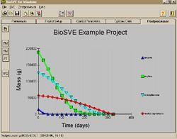 BioSVE Petroleum Engineering Software Application