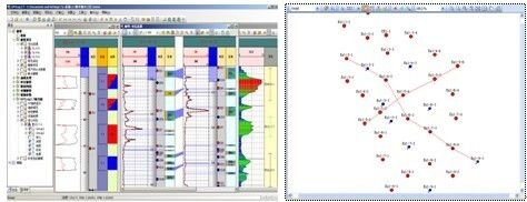 GPTLog Petroleum Engineering Software Application
