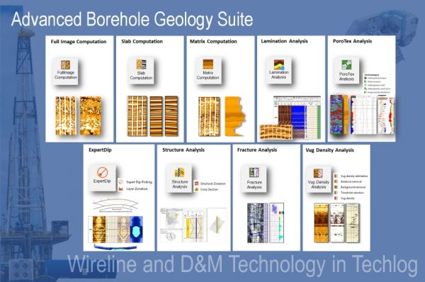 Advanced Borehole Geology Suite Petroleum Engineering Software Application
