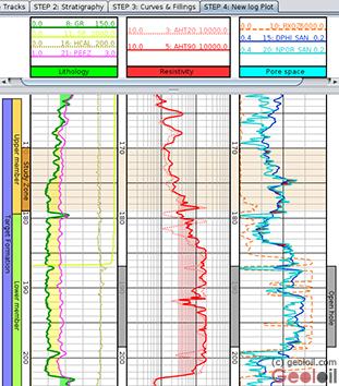 GeolOil Petroleum Engineering Software Application