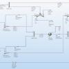 Petro-SIM™ | Upstream and Midstream