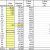 Gas Properties Spreadsheet