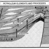 SIGMA-2D Petroleum Engineering Software Application