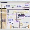 DART Petroleum Engineering Software Application