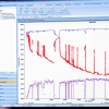 PanSystem® Petroleum Engineering Software Application