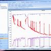 PanSystem® Petroleum Engineering Software Application