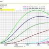 PVTi Petroleum Engineering Software Application